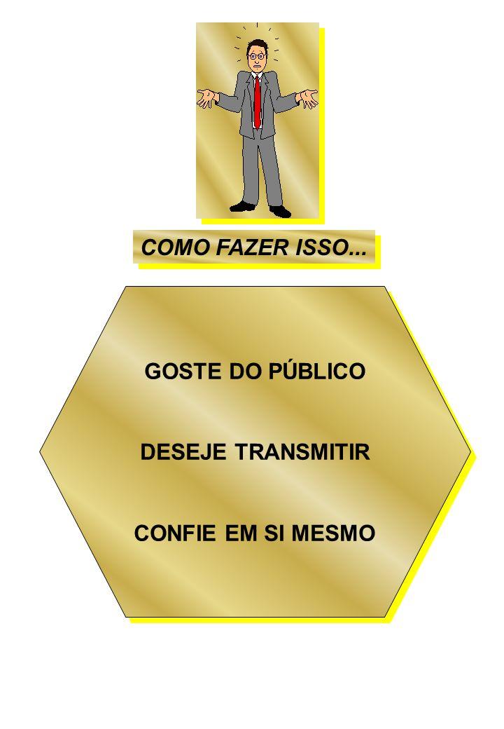 A VOZ PRINCIPAL INSTRUMENTO DA ORATÓRIA; VOZ AGRADÁVEL, CLARA E SONORA; PRINCIPAL INSTRUMENTO DA ORATÓRIA; VOZ AGRADÁVEL, CLARA E SONORA; AGUDEZA, ESTRIDÊNCIA, DISSONÂNCIA E MONOTONIA, SÃO CARACTERÍSTICAS INDESEJÁVEIS.