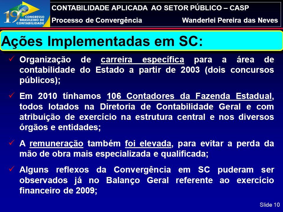 CONTABILIDADE APLICADA AO SETOR PÚBLICO – CASP Processo de ConvergênciaWanderlei Pereira das Neves Fatores restritivos: Principais dificuldades aponta