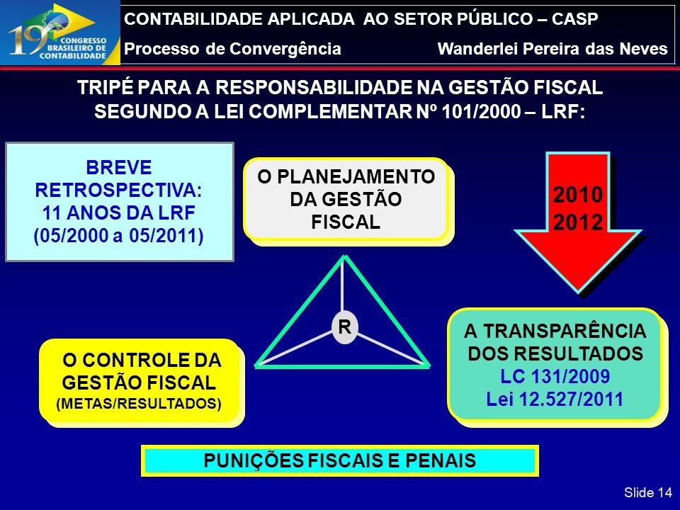 CONTABILIDADE APLICADA AO SETOR PÚBLICO – CASP Convergência /PCASPWanderlei Pereira das Neves OBJETIVO DA CASP: 4....fornecer aos usuários informações