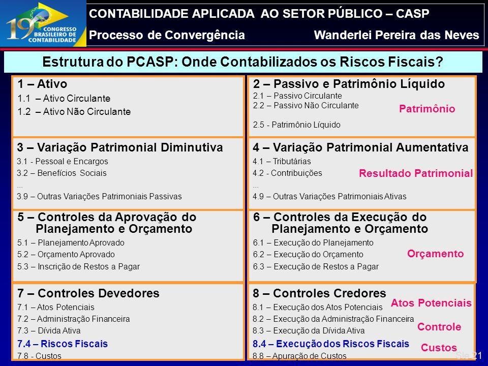 CONTABILIDADE APLICADA AO SETOR PÚBLICO – CASP Processo de ConvergênciaWanderlei Pereira das Neves Slide 20