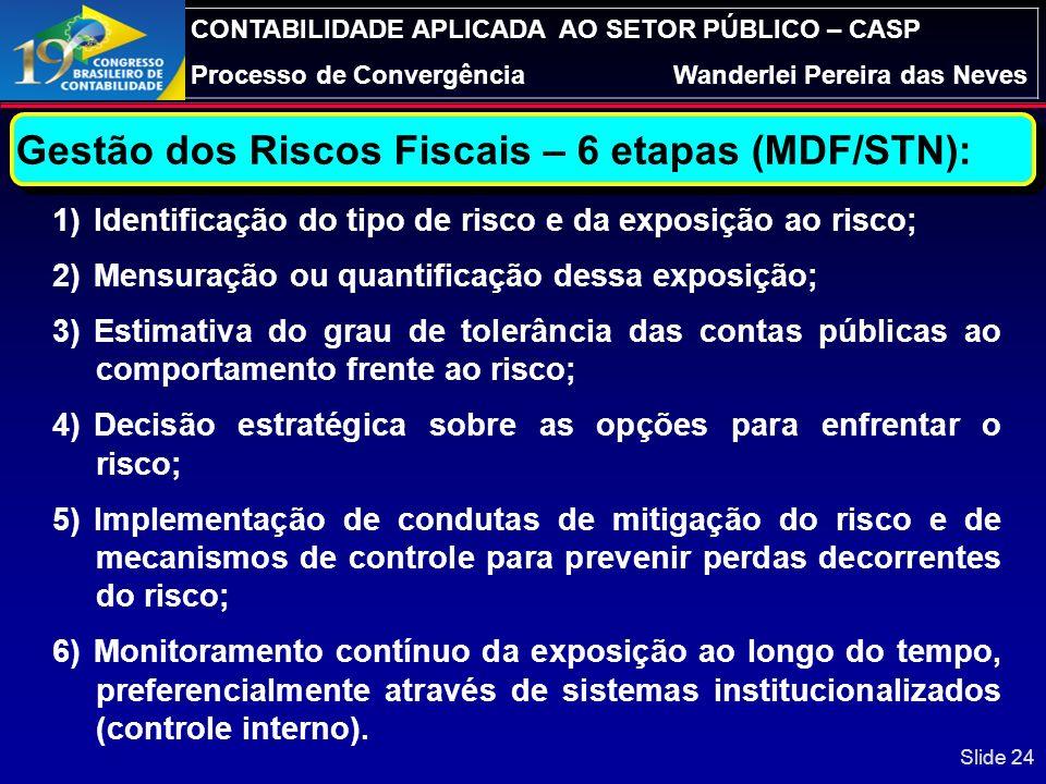 CONTABILIDADE APLICADA AO SETOR PÚBLICO – CASP Processo de ConvergênciaWanderlei Pereira das Neves Possibilidade da ocorrência de eventos que venham a