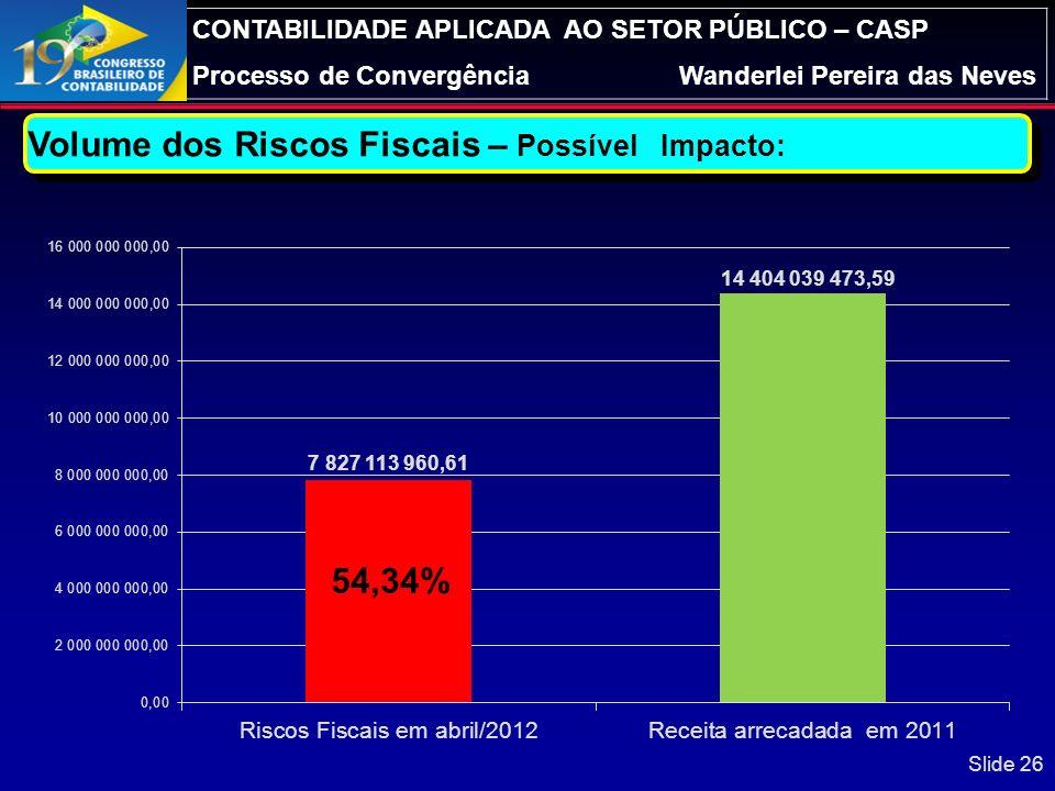 CONTABILIDADE APLICADA AO SETOR PÚBLICO – CASP Processo de ConvergênciaWanderlei Pereira das Neves Conhecer os Riscos Fiscais do Estado, bem como a pr