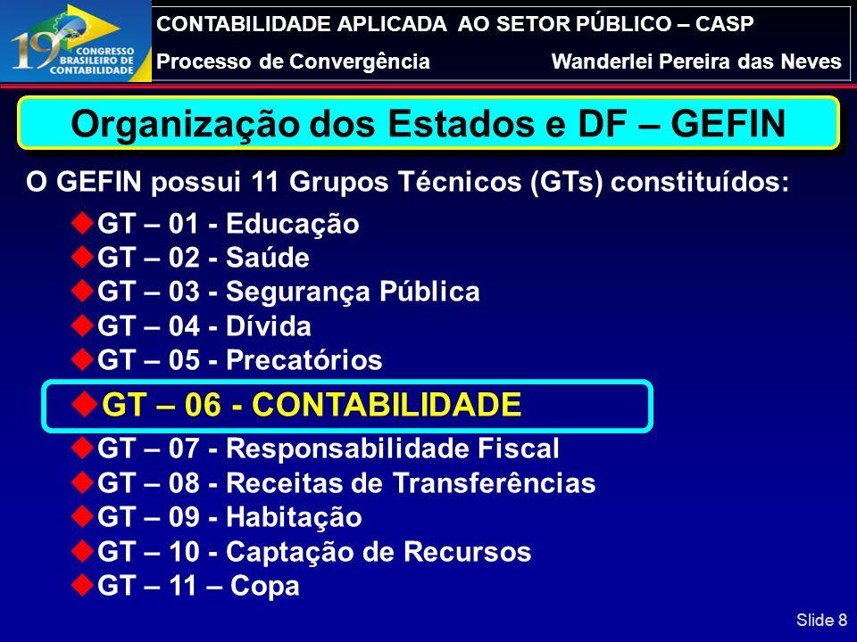 CONTABILIDADE APLICADA AO SETOR PÚBLICO – CASP Processo de ConvergênciaWanderlei Pereira das Neves O GEFIN possui 11 Grupos Técnicos (GTs) constituídos: GT – 01 - Educação GT – 02 - Saúde GT – 03 - Segurança Pública GT – 04 - Dívida GT – 05 - Precatórios GT – 06 - CONTABILIDADE GT – 07 - Responsabilidade Fiscal GT – 08 - Receitas de Transferências GT – 09 - Habitação GT – 10 - Captação de Recursos GT – 11 – Copa Slide 8 Organização dos Estados e DF – GEFIN