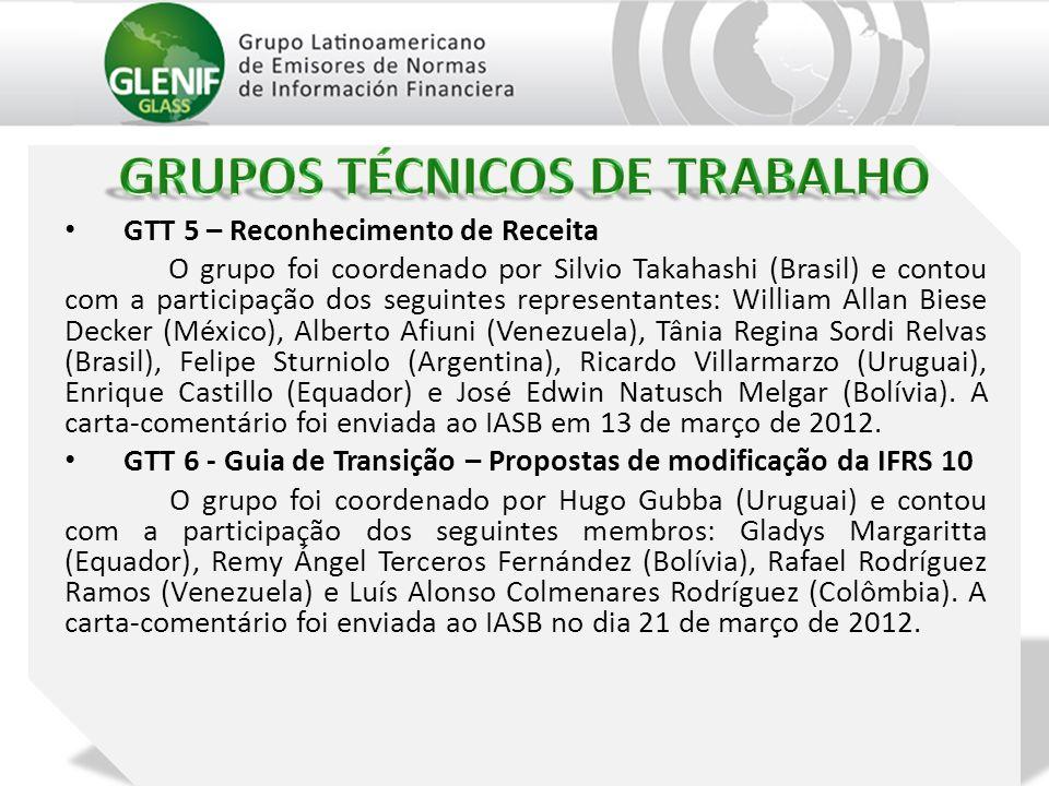 GTT 5 – Reconhecimento de Receita O grupo foi coordenado por Silvio Takahashi (Brasil) e contou com a participação dos seguintes representantes: Willi