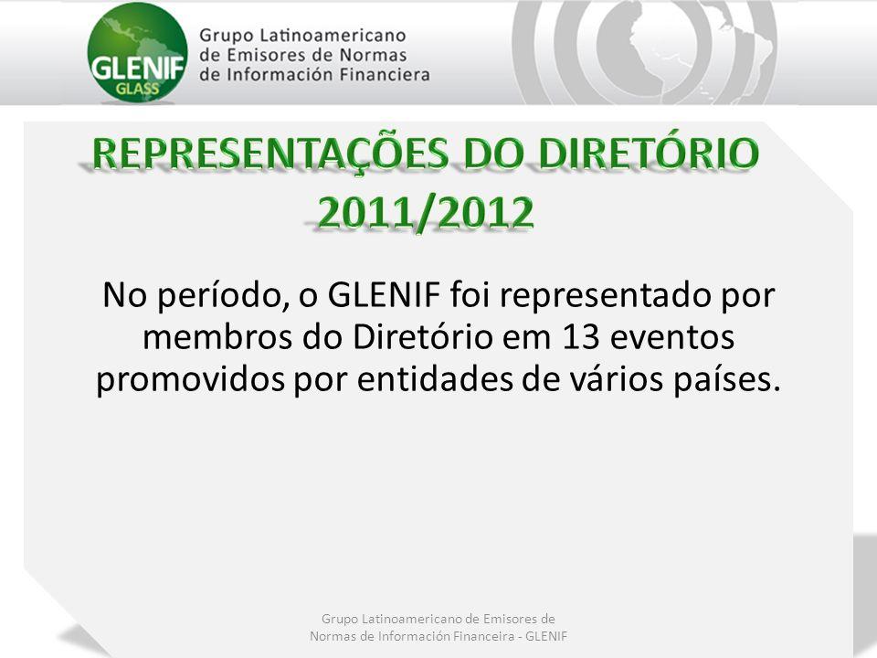 No período, o GLENIF foi representado por membros do Diretório em 13 eventos promovidos por entidades de vários países. Grupo Latinoamericano de Emiso