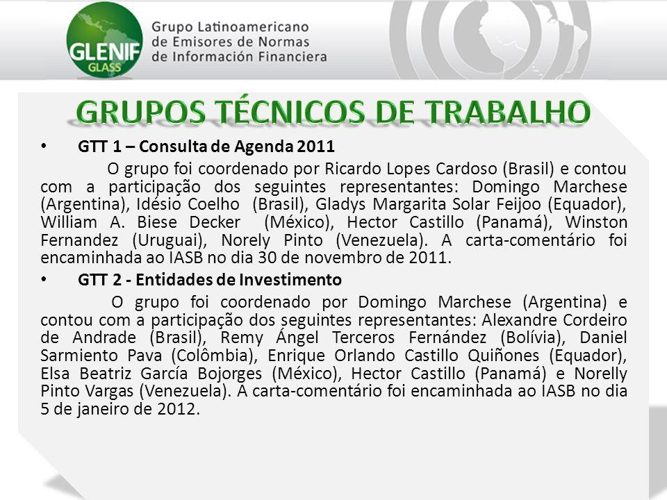 GTT 1 – Consulta de Agenda 2011 O grupo foi coordenado por Ricardo Lopes Cardoso (Brasil) e contou com a participação dos seguintes representantes: Domingo Marchese (Argentina), Idésio Coelho (Brasil), Gladys Margarita Solar Feijoo (Equador), William A.