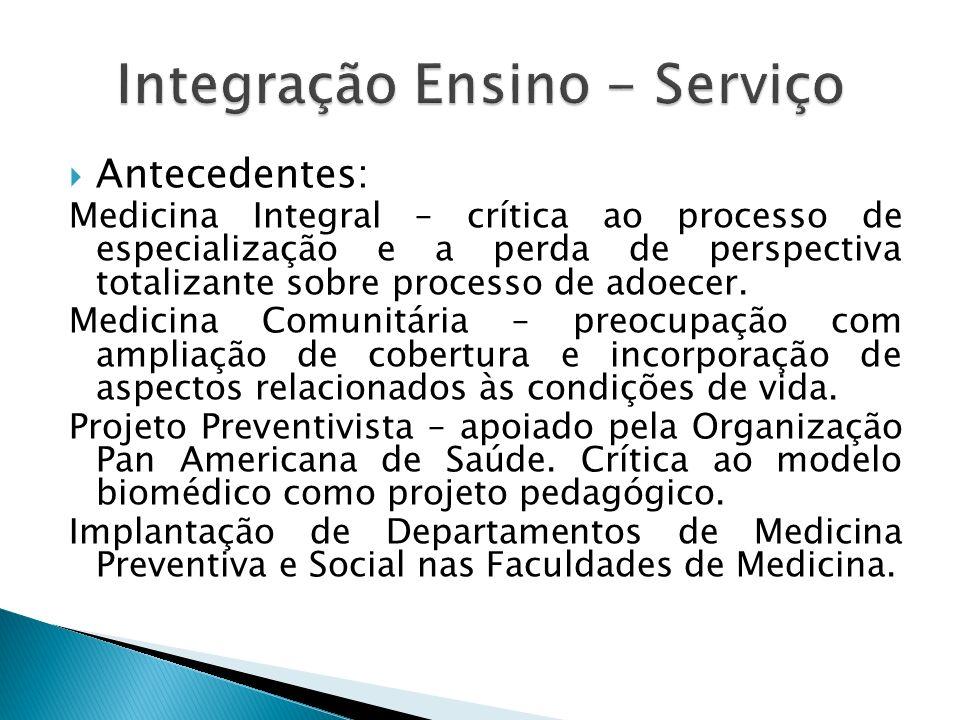Antecedentes: Medicina Integral – crítica ao processo de especialização e a perda de perspectiva totalizante sobre processo de adoecer. Medicina Comun