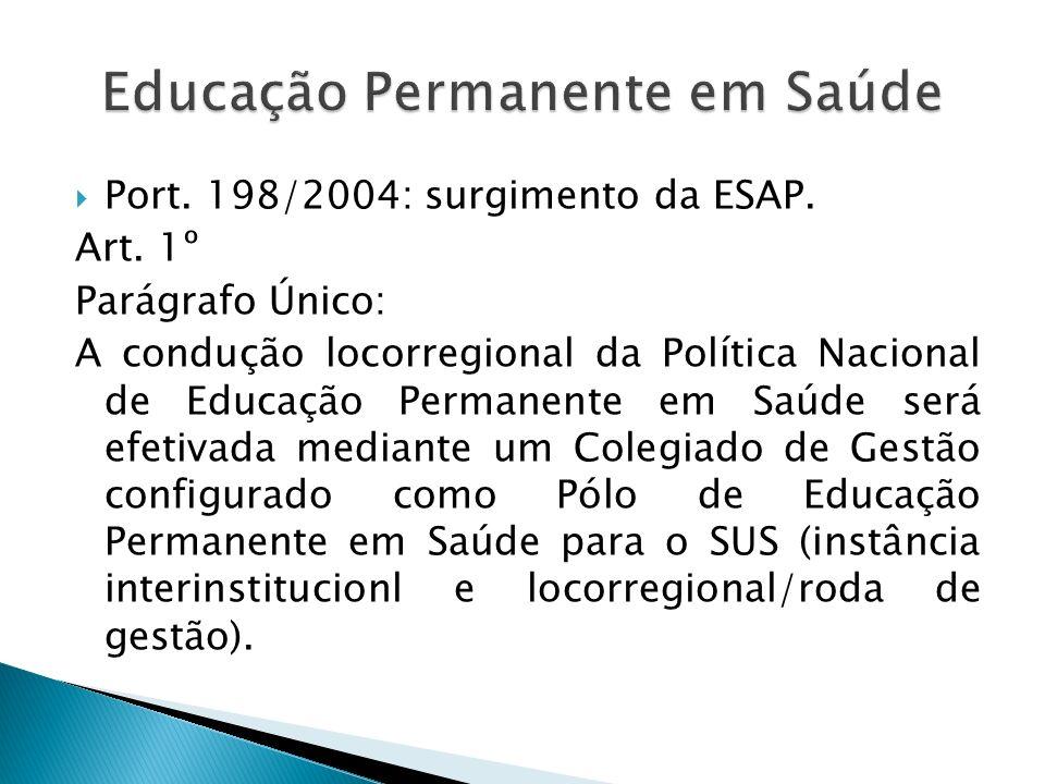 Port. 198/2004: surgimento da ESAP. Art. 1º Parágrafo Único: A condução locorregional da Política Nacional de Educação Permanente em Saúde será efetiv