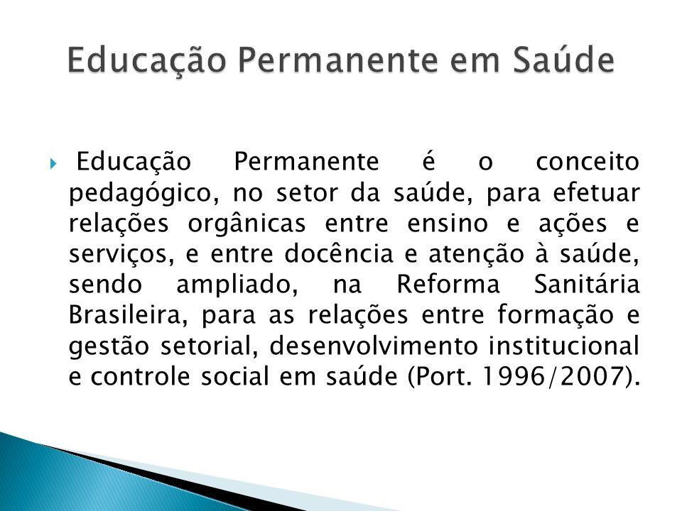 Educação Permanente é o conceito pedagógico, no setor da saúde, para efetuar relações orgânicas entre ensino e ações e serviços, e entre docência e at