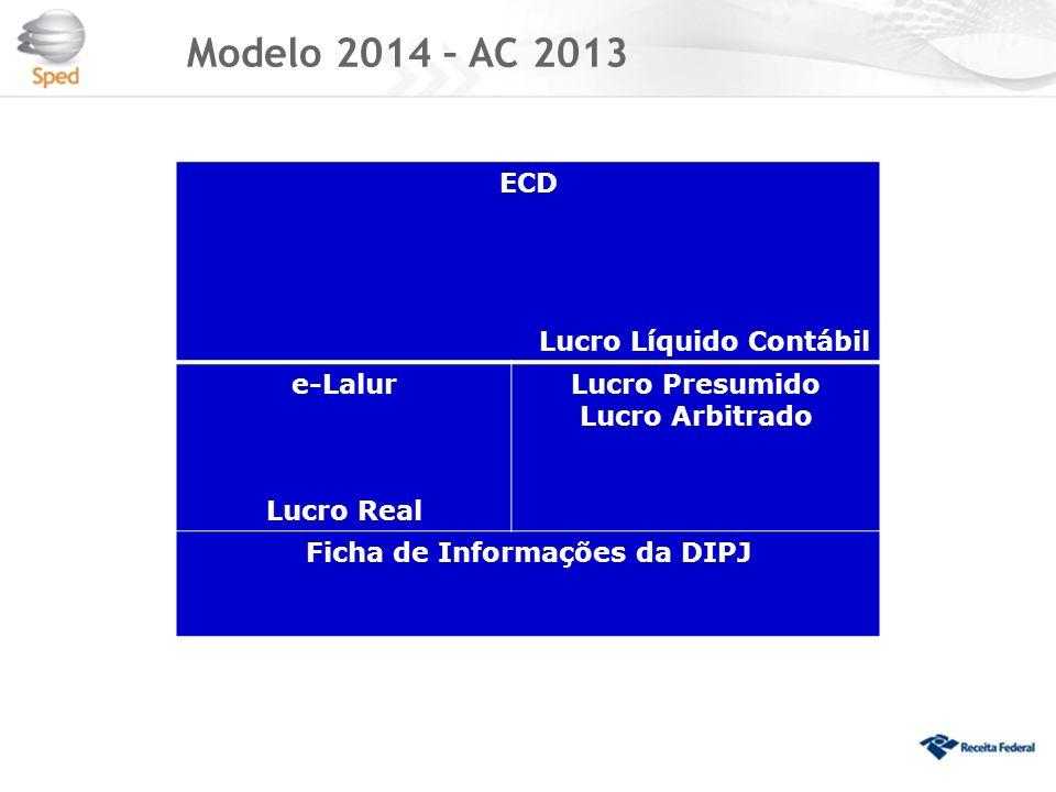 Modelo 2014 – AC 2013 ECD Lucro Líquido Contábil e-Lalur Lucro Real Lucro Presumido Lucro Arbitrado Ficha de Informações da DIPJ