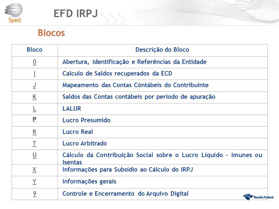 EFD IRPJ Blocos BlocoDescrição do Bloco 0Abertura, Identificação e Referências da Entidade ICalculo de Saldos recuperados da ECD JMapeamento das Conta