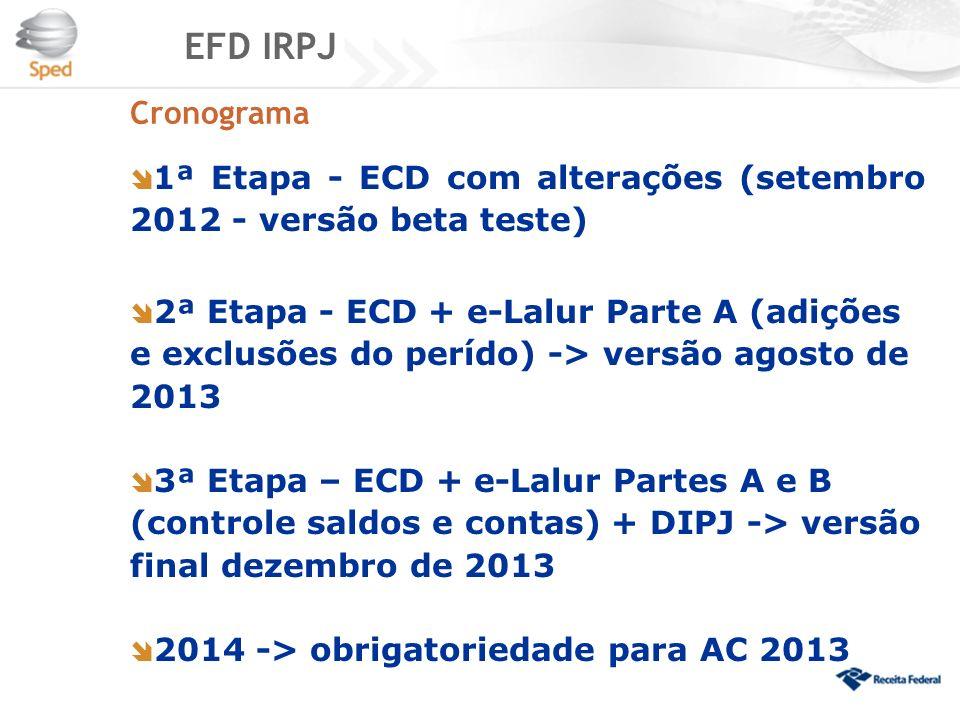 EFD IRPJ 1ª Etapa - ECD com alterações (setembro 2012 - versão beta teste) 2ª Etapa - ECD + e-Lalur Parte A (adições e exclusões do perído) -> versão