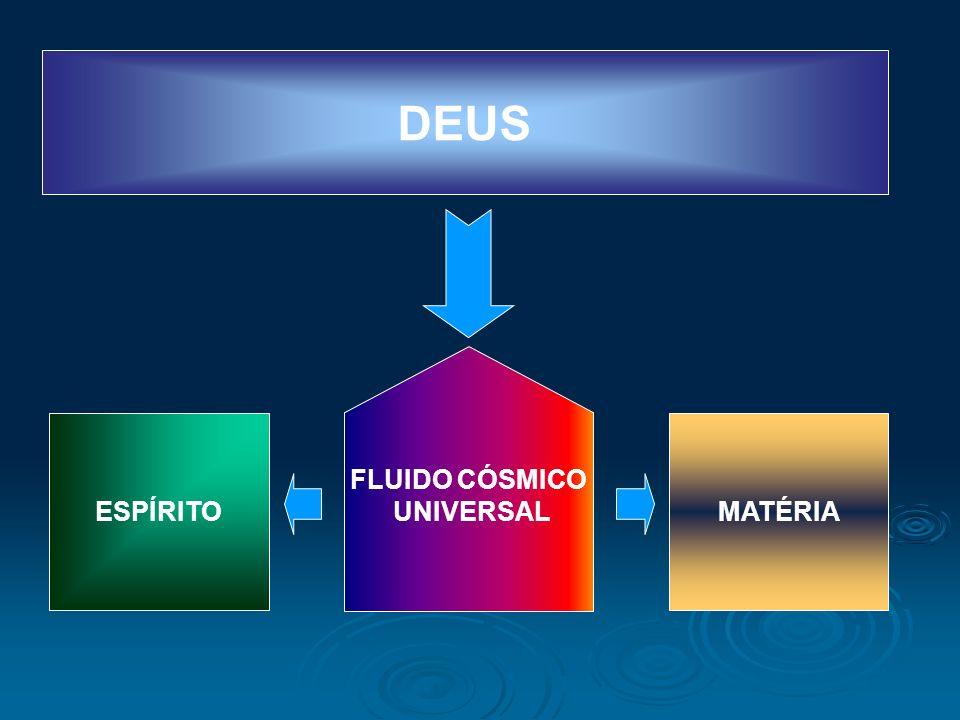 FLUIDO CÓSMICO UNIVERSAL DEUS ESPÍRITOMATÉRIA