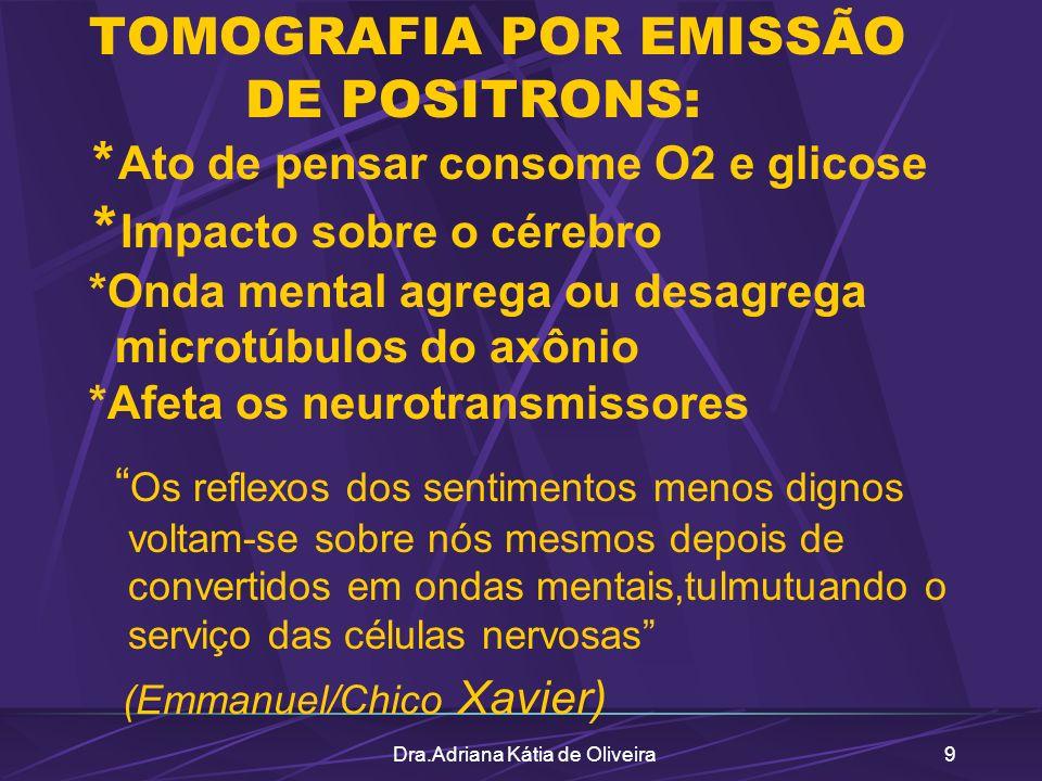 Dra.Adriana Kátia de Oliveira9 TOMOGRAFIA POR EMISSÃO DE POSITRONS: * Ato de pensar consome O2 e glicose * Impacto sobre o cérebro *Onda mental agrega