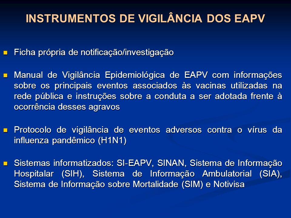 INSTRUMENTOS DE VIGILÂNCIA DOS EAPV Ficha própria de notificação/investigação Ficha própria de notificação/investigação Manual de Vigilância Epidemiol
