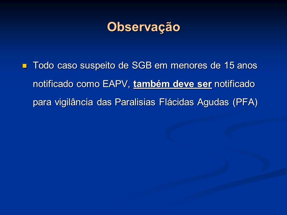 Observação Todo caso suspeito de SGB em menores de 15 anos notificado como EAPV, também deve ser notificado para vigilância das Paralisias Flácidas Ag