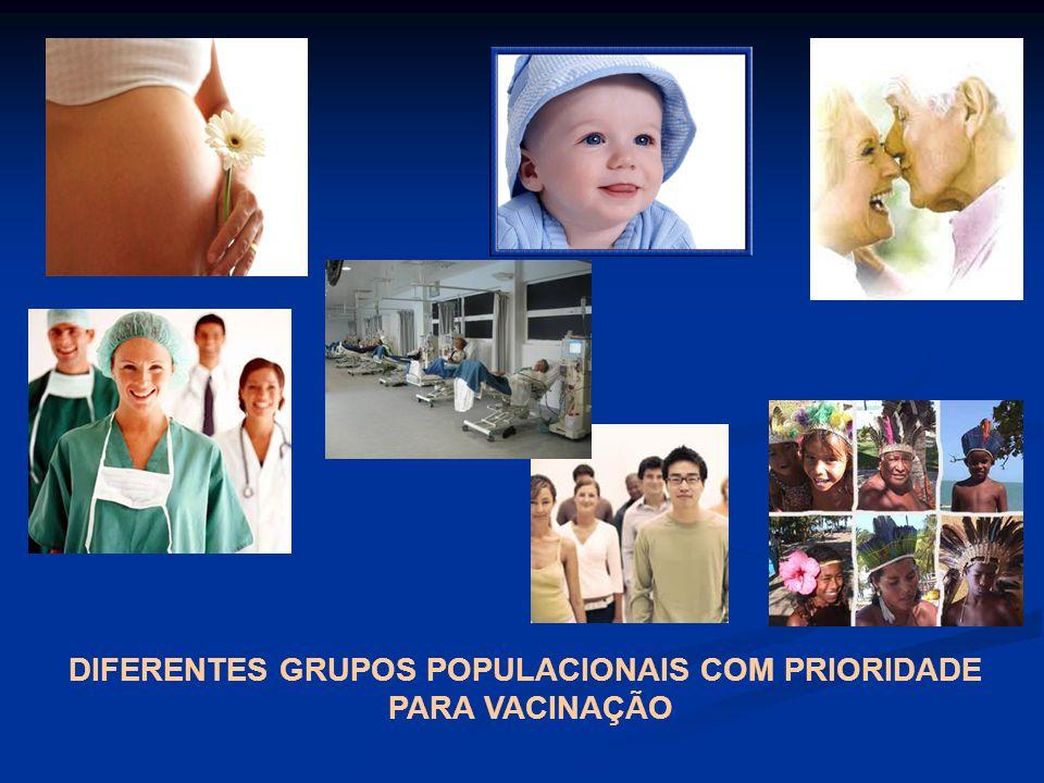 DIFERENTES GRUPOS POPULACIONAIS COM PRIORIDADE PARA VACINAÇÃO