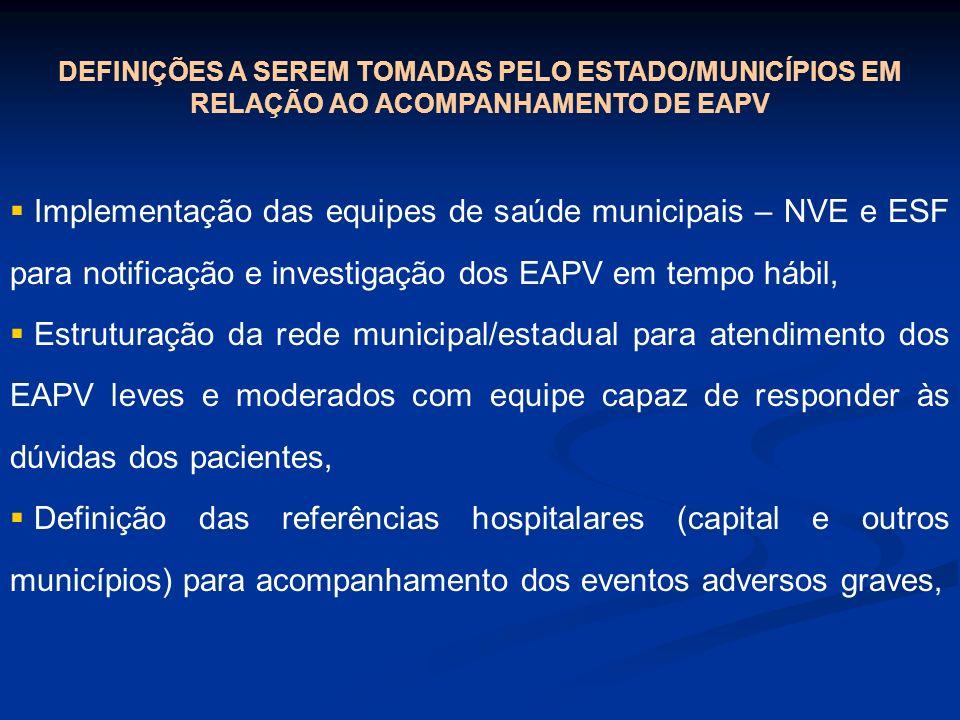 Implementação das equipes de saúde municipais – NVE e ESF para notificação e investigação dos EAPV em tempo hábil, Estruturação da rede municipal/esta