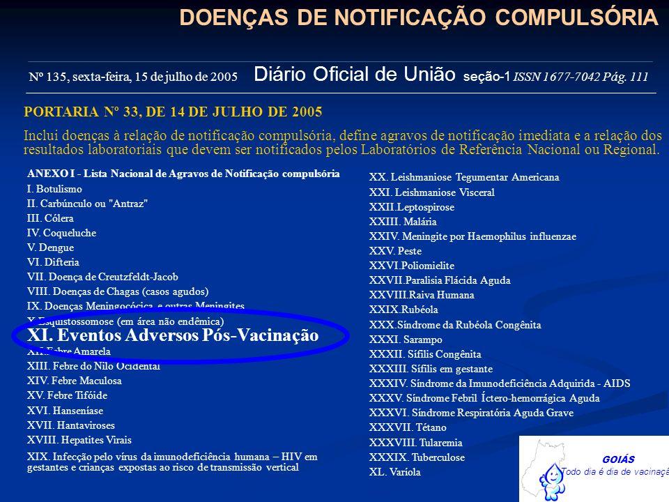 INCIDÊNCIA DE CASOS DE SGB PÓS VACINA INFLUENZA SAZONAL.