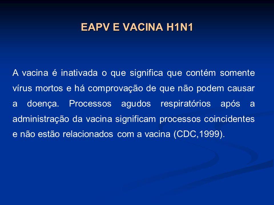 Vigilância de EAPV e gravidez Avaliação permanente da assistência pré-natal com vistas à identificação de evento adverso temporalmente associado à vacina influenza pandêmica (H1N1), deverá ser feita por um período que se estenderá do início da vacinação individual de cada gestante até 6 semanas após a adiministração da vacina Avaliação permanente da assistência pré-natal com vistas à identificação de evento adverso temporalmente associado à vacina influenza pandêmica (H1N1), deverá ser feita por um período que se estenderá do início da vacinação individual de cada gestante até 6 semanas após a adiministração da vacina Acompanhamento pré-natal de rotina nos serviços de saúde Acompanhamento pré-natal de rotina nos serviços de saúde Em caso do surgimento de EAG a gestante receberá o atendimento preconizado para esses casos.