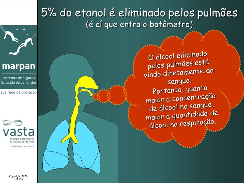 5% do etanol é eliminado pelos pulmões (é aí que entra o bafômetro) O álcool eliminado pelos pulmões está vindo diretamente do sangue. Portanto, quant