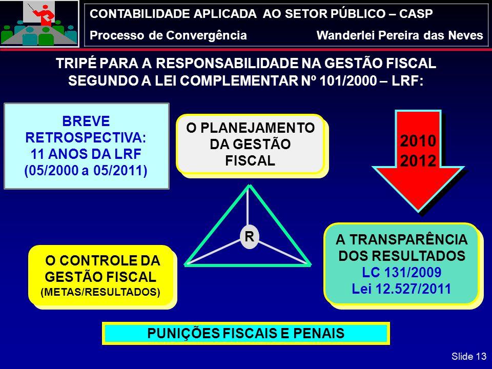 CONTABILIDADE APLICADA AO SETOR PÚBLICO – CASP Processo de ConvergênciaWanderlei Pereira das Neves Ações Implementadas: Desenvolvimento e implantação