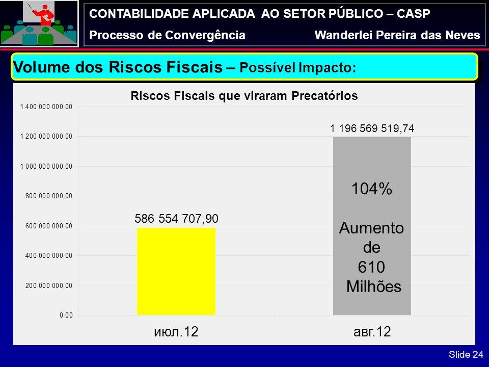 CONTABILIDADE APLICADA AO SETOR PÚBLICO – CASP Processo de ConvergênciaWanderlei Pereira das Neves Slide 23 Volume dos Riscos Fiscais – Possível Impac