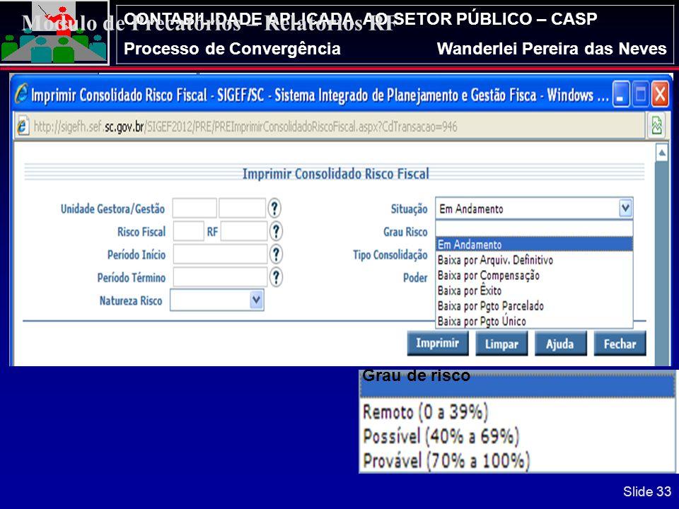 CONTABILIDADE APLICADA AO SETOR PÚBLICO – CASP Processo de ConvergênciaWanderlei Pereira das Neves Slide 32