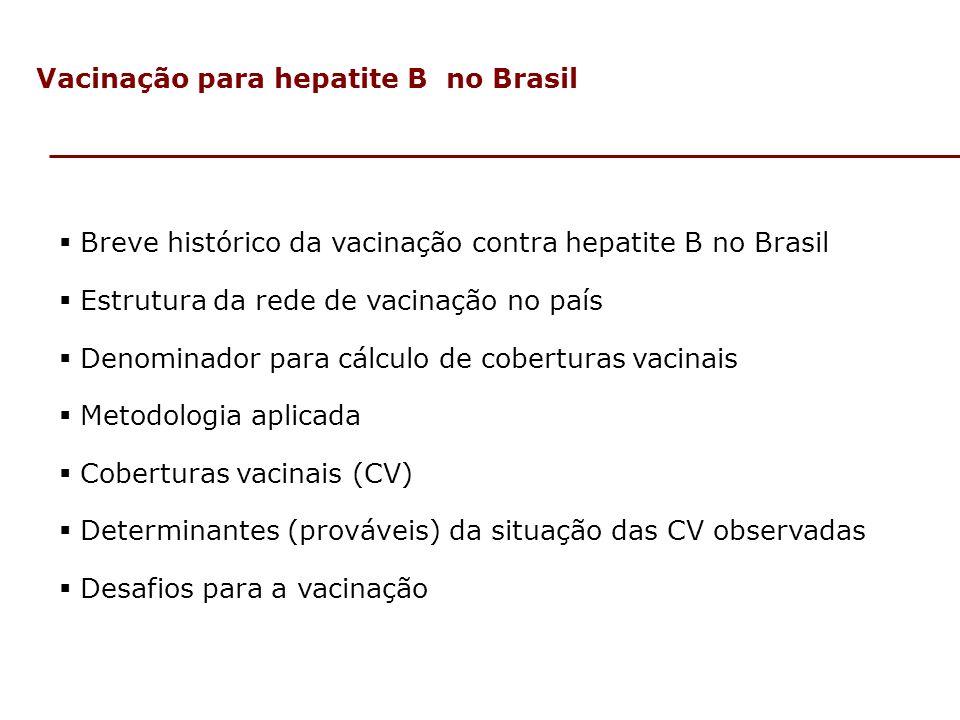 Breve histórico da vacinação contra hepatite B no Brasil Estrutura da rede de vacinação no país Denominador para cálculo de coberturas vacinais Metodo