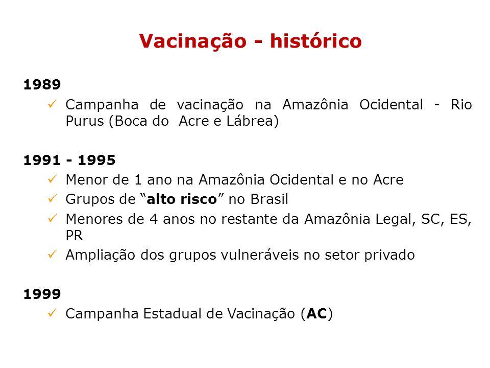 1996 – 1998 Campanha nacional de vacinação (escolares e cirurgiões- dentistas) Vacinação de rotina para o menor de1 ano, em todo Brasil (redefinição da estratégia) Ampliação para os menores de 15 anos, Amazônia Legal, SC, ES, PR e DF Desabastecimento da vacina (Brasil) alto custo 2003 Ampliação para os menores de 20 anos Elaboração de planos estaduais de vacinação 2009 Proposta de ações articuladas para a melhoria da cobertura vacinal, no grupo etário de 11 a 19 anos de idade Vacinação da gestante na rede do SUS Vacinação - histórico