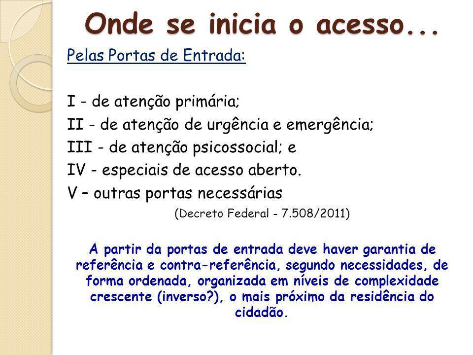 Pelas Portas de Entrada: I - de atenção primária; II - de atenção de urgência e emergência; III - de atenção psicossocial; e IV - especiais de acesso