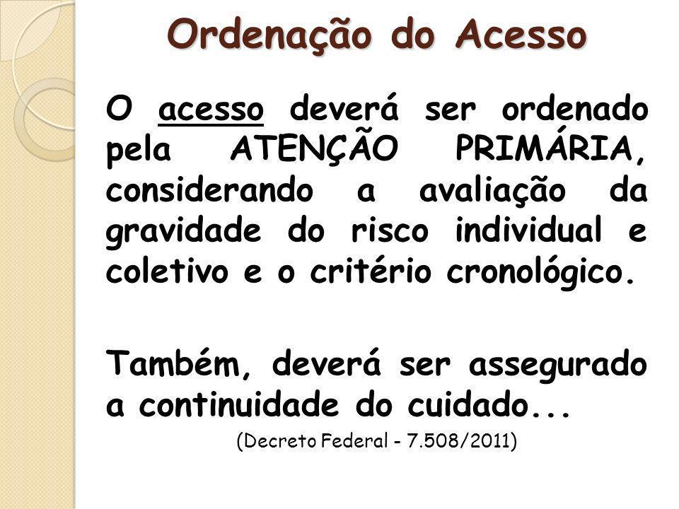 O acesso deverá ser ordenado pela ATENÇÃO PRIMÁRIA, considerando a avaliação da gravidade do risco individual e coletivo e o critério cronológico. Tam