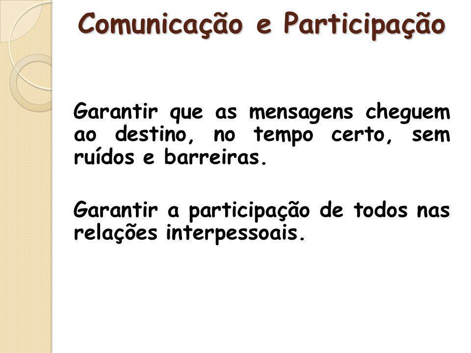 Garantir que as mensagens cheguem ao destino, no tempo certo, sem ruídos e barreiras. Garantir a participação de todos nas relações interpessoais. Com