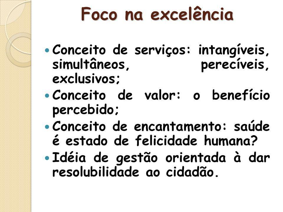Conceito de serviços: intangíveis, simultâneos, perecíveis, exclusivos; Conceito de valor: o benefício percebido; Conceito de encantamento: saúde é es