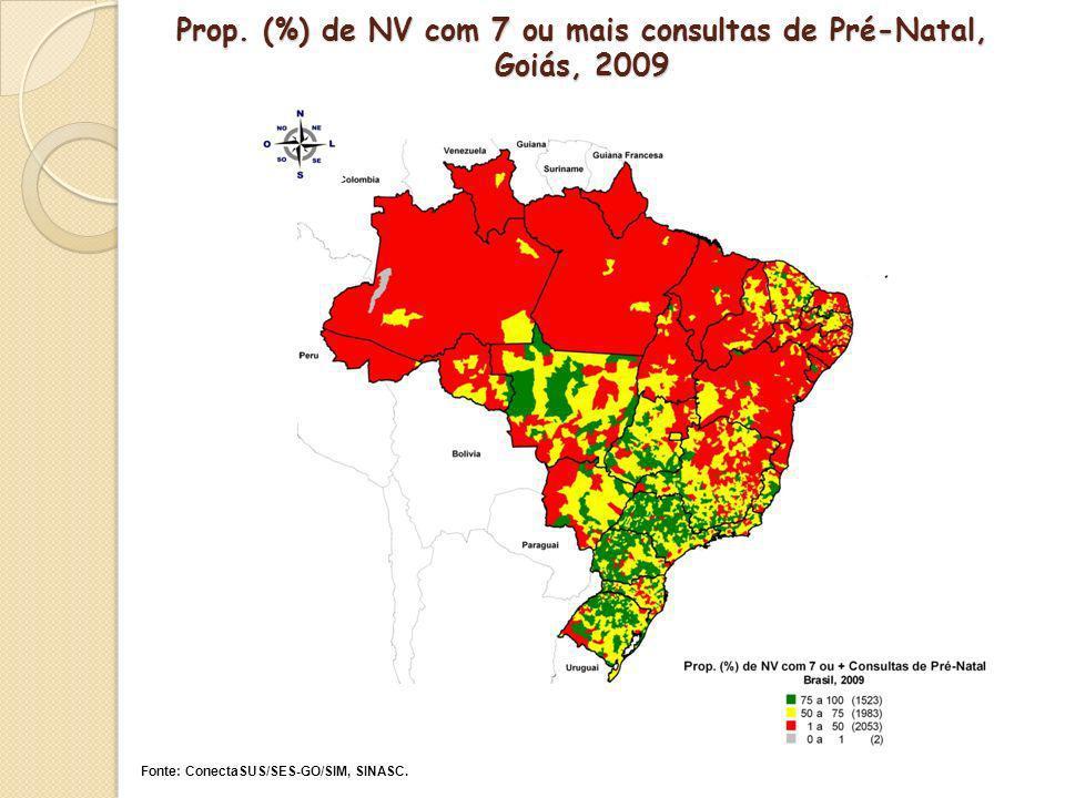 Prop. (%) de NV com 7 ou mais consultas de Pré-Natal, Goiás, 2009 Fonte: ConectaSUS/SES-GO/SIM, SINASC.