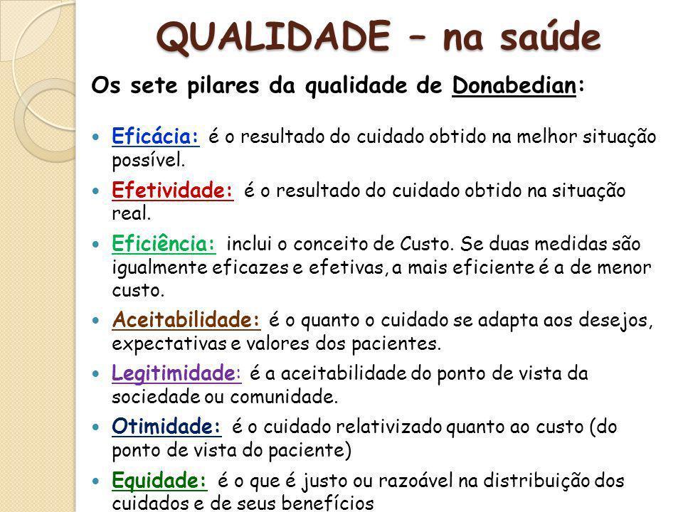 Os sete pilares da qualidade de Donabedian: Eficácia: é o resultado do cuidado obtido na melhor situação possível. Efetividade: é o resultado do cuida