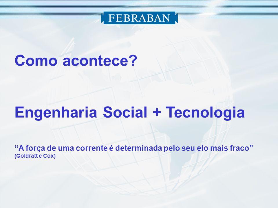 Como acontece? Engenharia Social + Tecnologia A força de uma corrente é determinada pelo seu elo mais fraco (Goldratt e Cox)