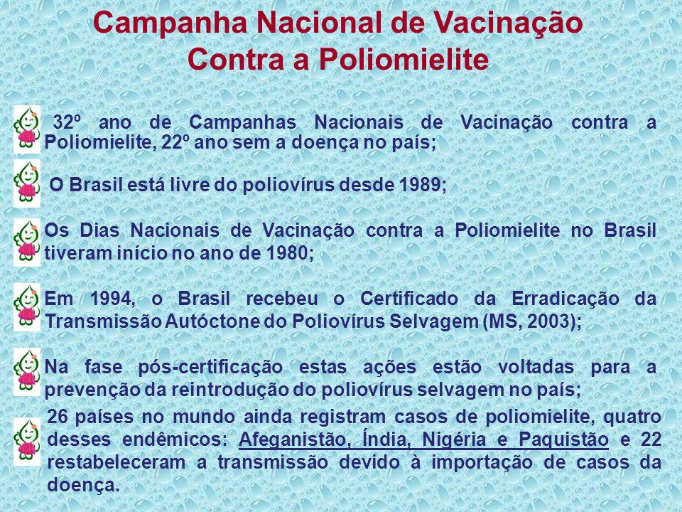 Série Histórica Das Homogeneidades e Coberturas Vacinais em Menores de 5 Anos nas Campanhas de Vacinação Contra Poliomielite.