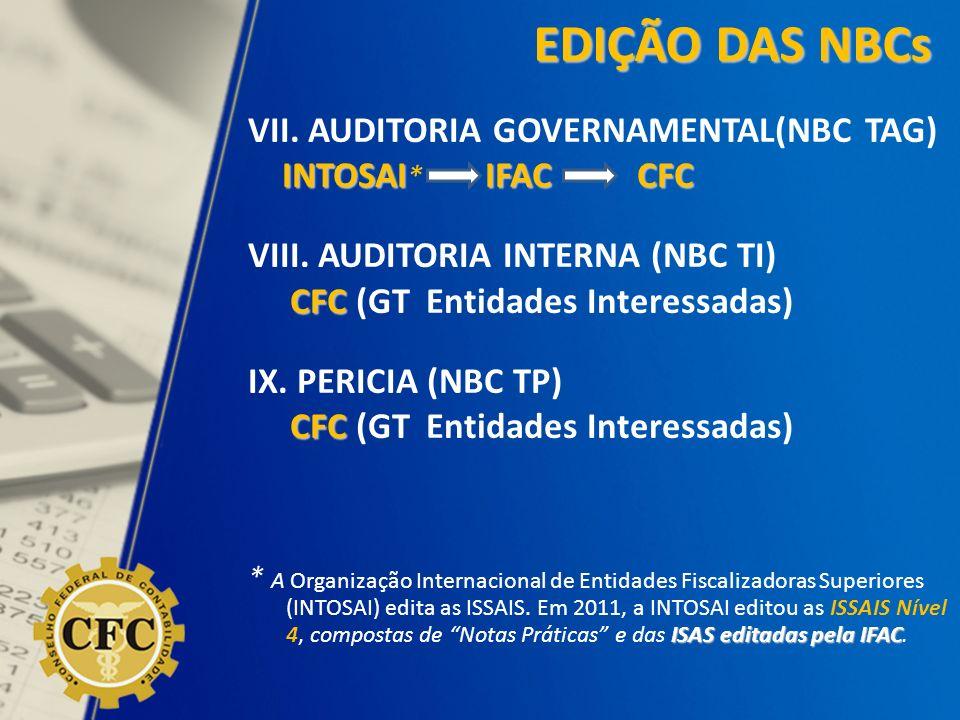 VII. AUDITORIA GOVERNAMENTAL(NBC TAG) INTOSAI IFAC CFC INTOSAI * IFAC CFC VIII. AUDITORIA INTERNA (NBC TI) CFC CFC (GT Entidades Interessadas) IX. PER