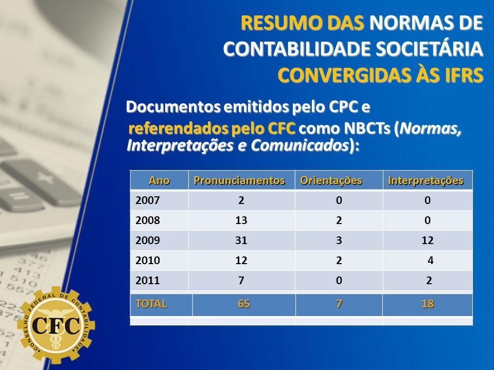 Documentos emitidos pelo CPC e Documentos emitidos pelo CPC e referendados pelo CFC como NBCTs (Normas, Interpretações e Comunicados): referendados pe