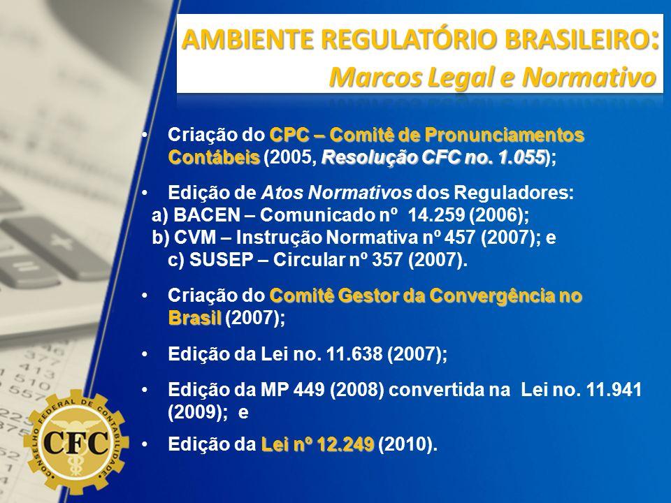 CPC– Comitê de Pronunciamentos Contábeis Resolução CFC no. 1.055Criação do CPC – Comitê de Pronunciamentos Contábeis (2005, Resolução CFC no. 1.055);