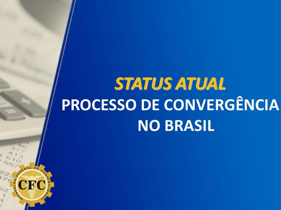 STATUS ATUAL PROCESSO DE CONVERGÊNCIA NO BRASIL
