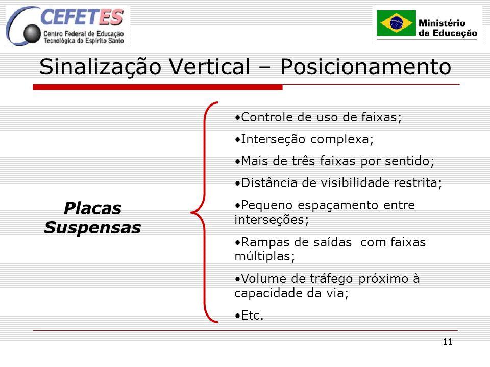 11 Sinalização Vertical – Posicionamento Placas Suspensas Controle de uso de faixas; Interseção complexa; Mais de três faixas por sentido; Distância d