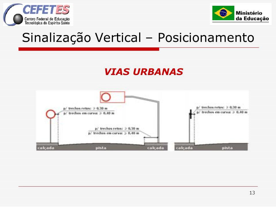 13 Sinalização Vertical – Posicionamento VIAS URBANAS
