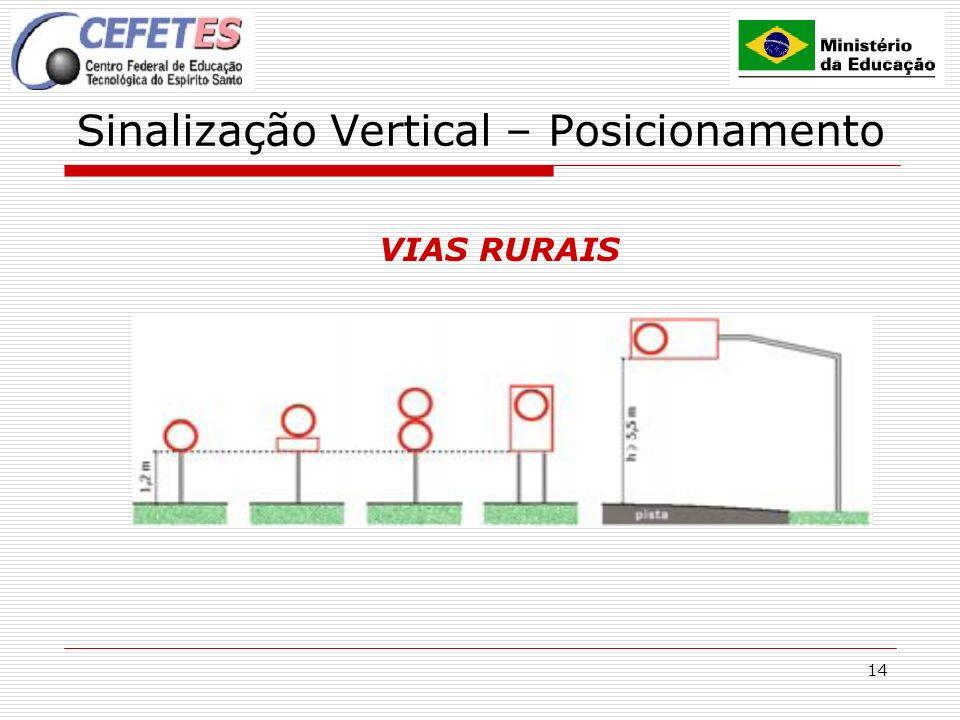 14 Sinalização Vertical – Posicionamento VIAS RURAIS