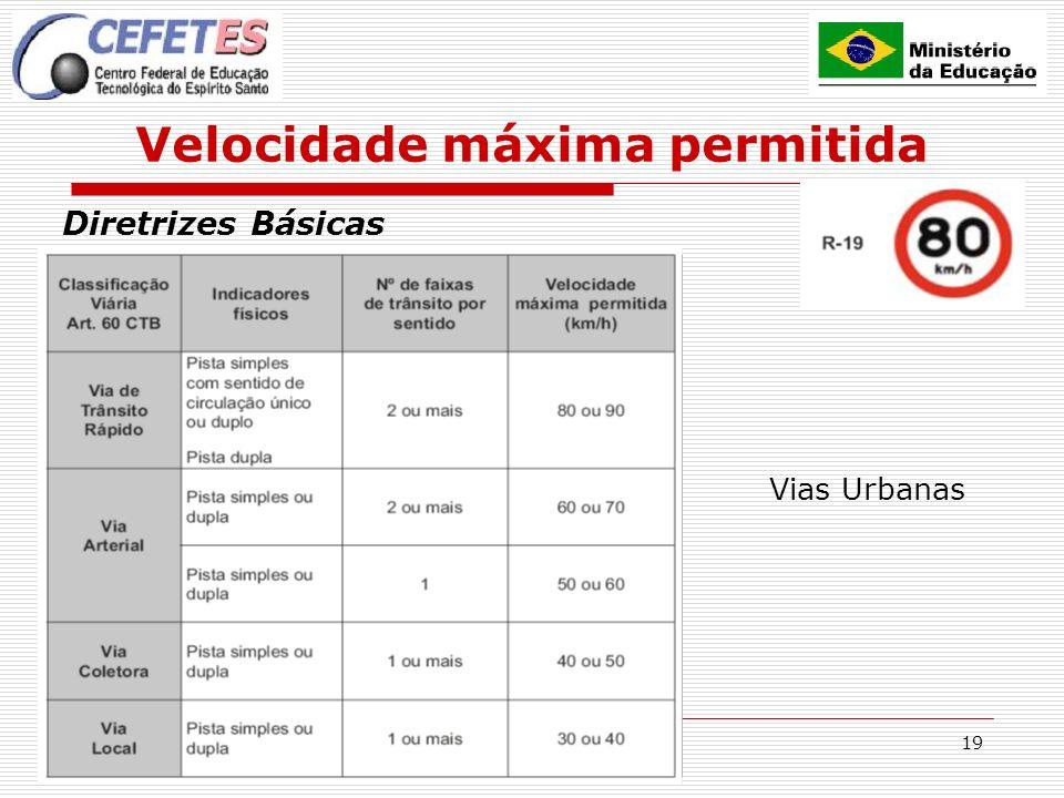 19 Velocidade máxima permitida Diretrizes Básicas Vias Urbanas