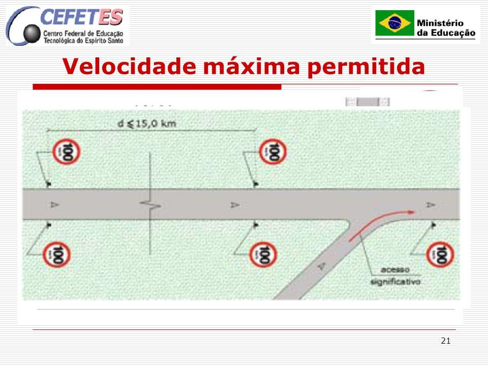 21 Velocidade máxima permitida Posicionamento Ao longo da via; Junto aos principais acessos; À direita da via/pista, perpendicular ao sentido do tráfe