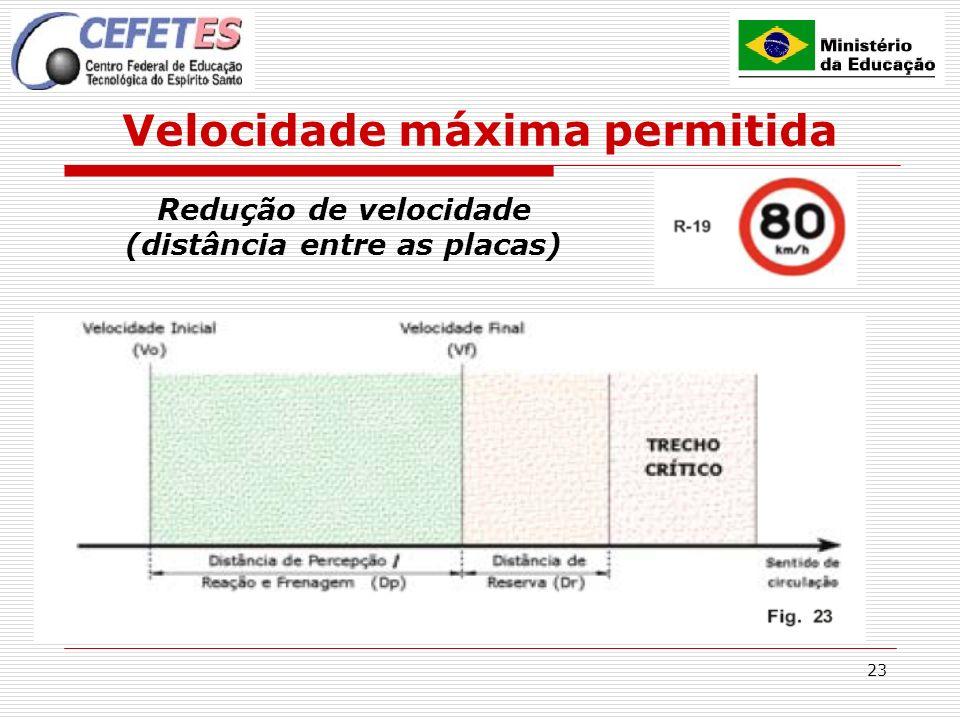23 Velocidade máxima permitida Redução de velocidade (distância entre as placas)