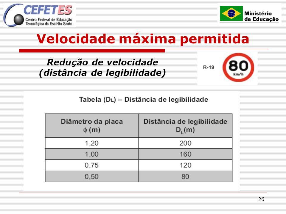 26 Velocidade máxima permitida Redução de velocidade (distância de legibilidade)