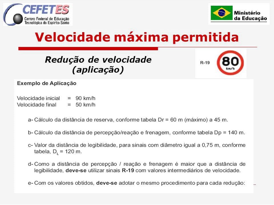 27 Velocidade máxima permitida Redução de velocidade (aplicação)